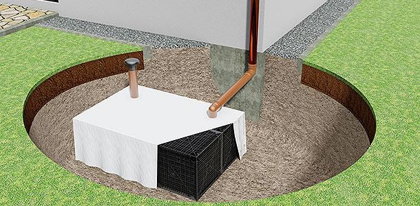 Bekannt Richtige Regenwasserversickerung - bauen.com OC77