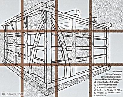 Grafik: Wolfgang Lenze