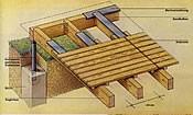 Arbeitsanleitung Fur Eine Aufgestanderte Terrasse Bauen Com